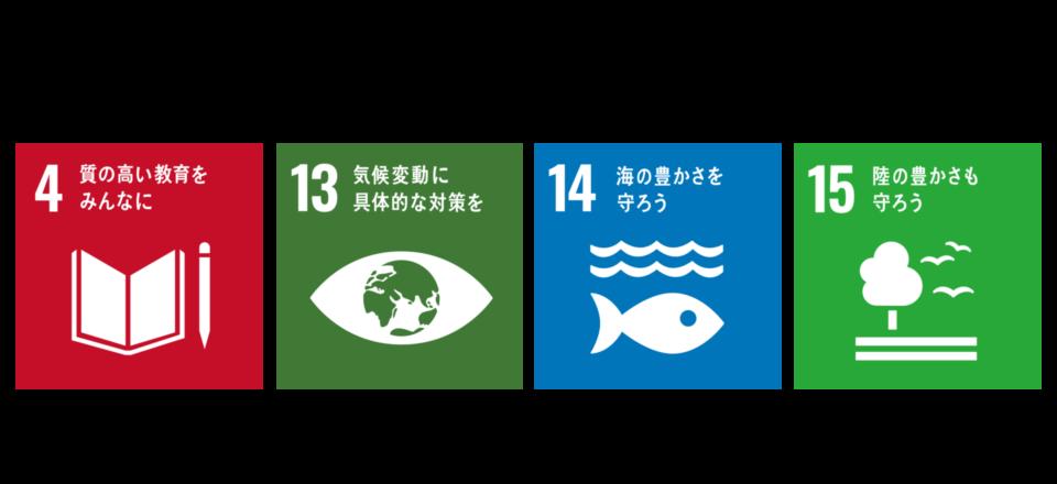 SDGs達成に向けて取り組む主なゴール